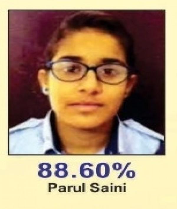 Parul Saini