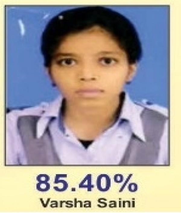 Varsha Saini