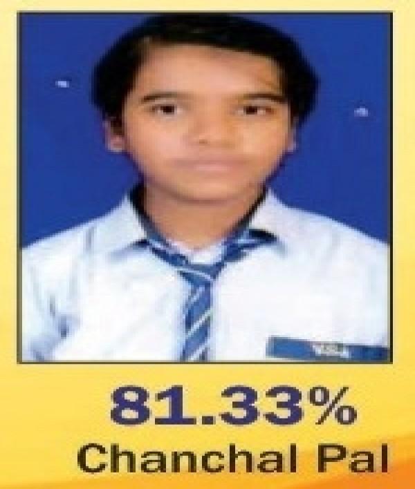 Chanchal Pal